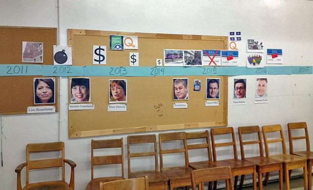 Ministres de l'éducation du Québec